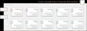 Core Engine Modul: Antares Dynamic Growth Adaptable UXD Interface (A/DGA/UXI)